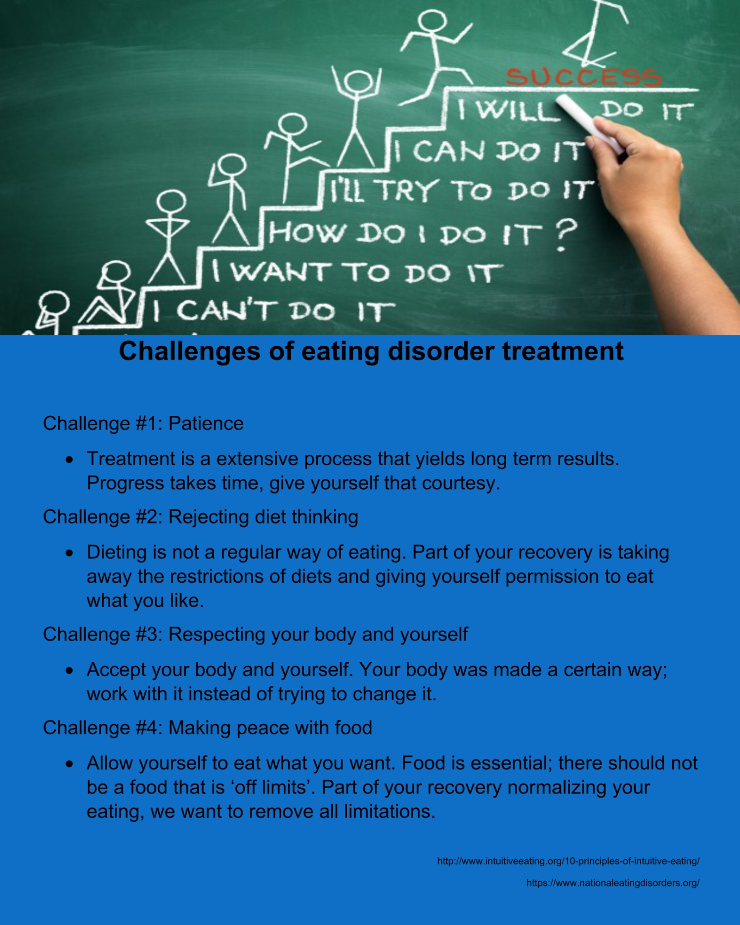 Challenges of ED Treatment